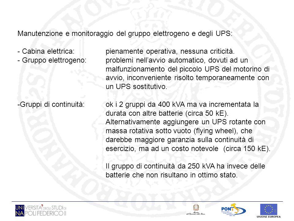 8 Manutenzione e monitoraggio del gruppo elettrogeno e degli UPS: - Cabina elettrica: pienamente operativa, nessuna criticità. - Gruppo elettrogeno: p