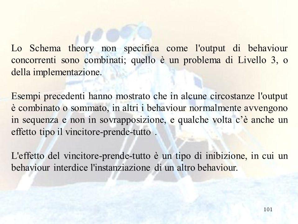 101 Lo Schema theory non specifica come l'output di behaviour concorrenti sono combinati; quello è un problema di Livello 3, o della implementazione.