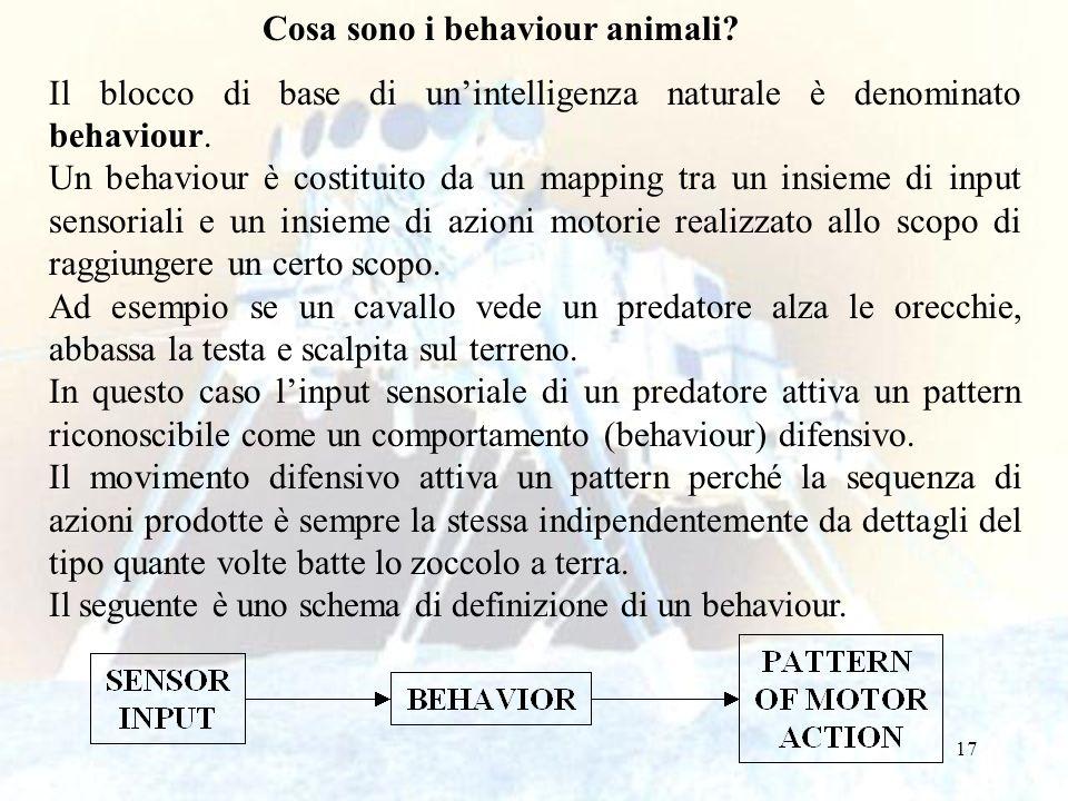 17 Cosa sono i behaviour animali? Il blocco di base di unintelligenza naturale è denominato behaviour. Un behaviour è costituito da un mapping tra un