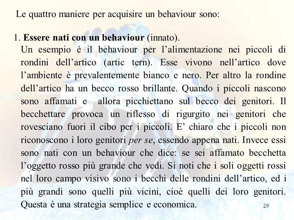 29 Le quattro maniere per acquisire un behaviour sono: 1. Essere nati con un behaviour (innato). Un esempio è il behaviour per lalimentazione nei picc