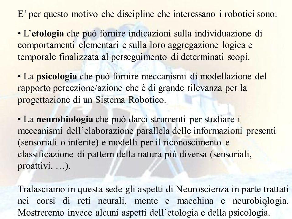 104 Principi e problemi nel trasferire i suggerimenti ai Robots Riassumere dei principi generali di intelligenza naturale può essere utile per programmare robot: I programmi dovrebbero decomporre azioni complesse in behaviour indipendenti che strettamente accoppiano percezione e azione.