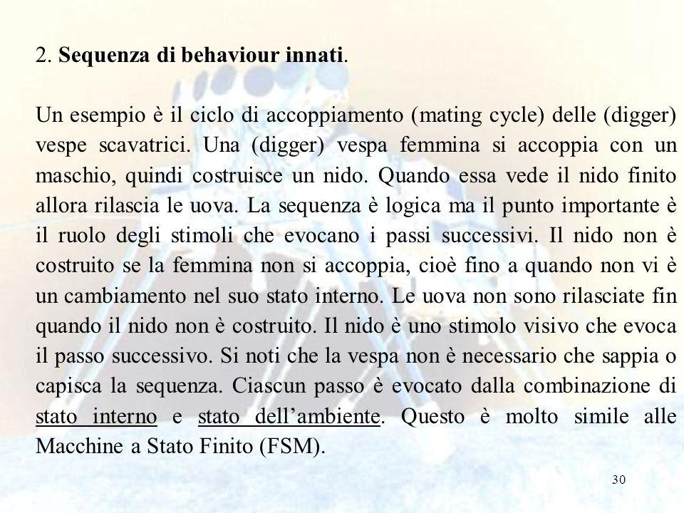 30 2. Sequenza di behaviour innati. Un esempio è il ciclo di accoppiamento (mating cycle) delle (digger) vespe scavatrici. Una (digger) vespa femmina