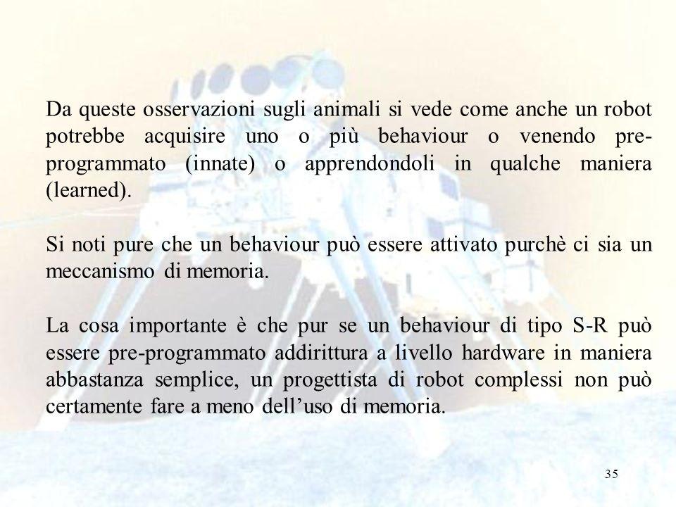 35 Da queste osservazioni sugli animali si vede come anche un robot potrebbe acquisire uno o più behaviour o venendo pre- programmato (innate) o appre