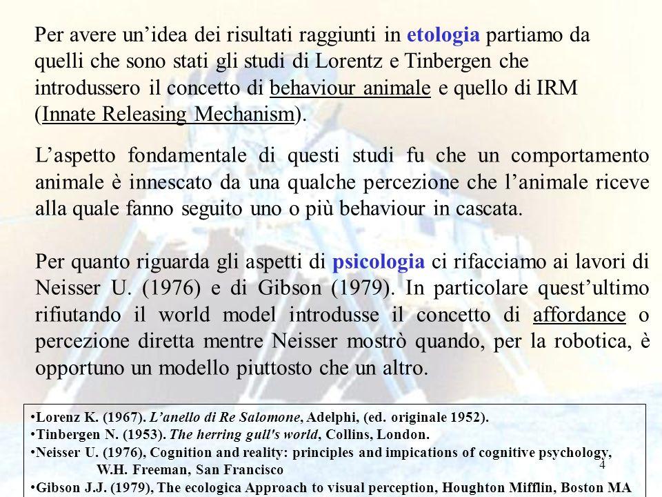 35 Da queste osservazioni sugli animali si vede come anche un robot potrebbe acquisire uno o più behaviour o venendo pre- programmato (innate) o apprendondoli in qualche maniera (learned).