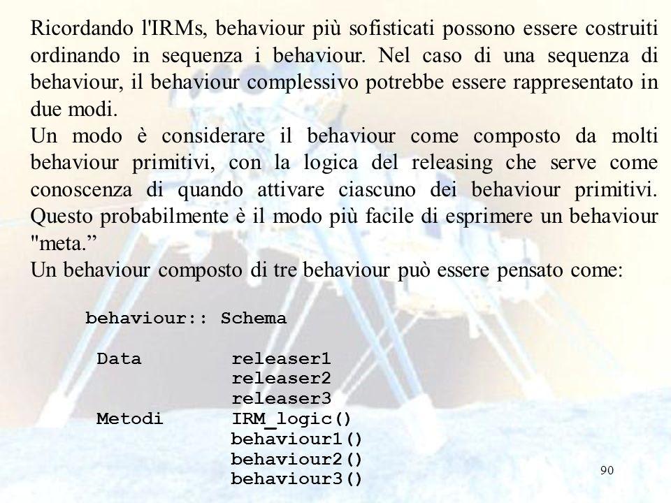90 Ricordando l'IRMs, behaviour più sofisticati possono essere costruiti ordinando in sequenza i behaviour. Nel caso di una sequenza di behaviour, il