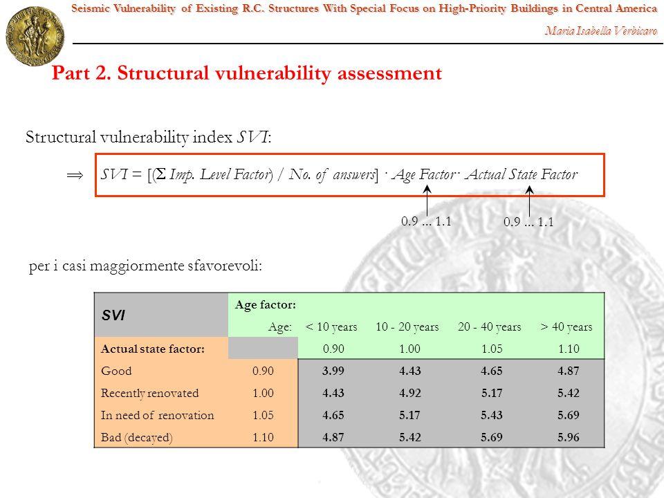 Structural vulnerability index SVI: SVI = [( Imp. Level Factor) / No. of answers] · Age Factor · Actual State Factor 0.9... 1.1 per i casi maggiorment