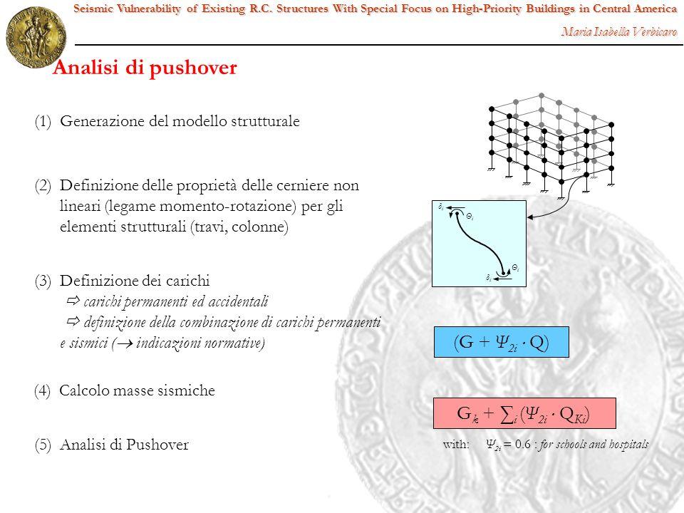 (1) (1)Generazione del modello strutturale δ i Θ i δ i (2) Definizione delle proprietà delle cerniere non lineari (legame momento-rotazione) per gli e