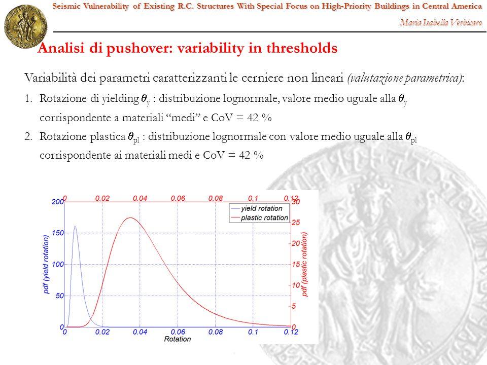 Variabilità dei parametri caratterizzanti le cerniere non lineari (valutazione parametrica): 1. 1.Rotazione di yielding y : distribuzione lognormale,