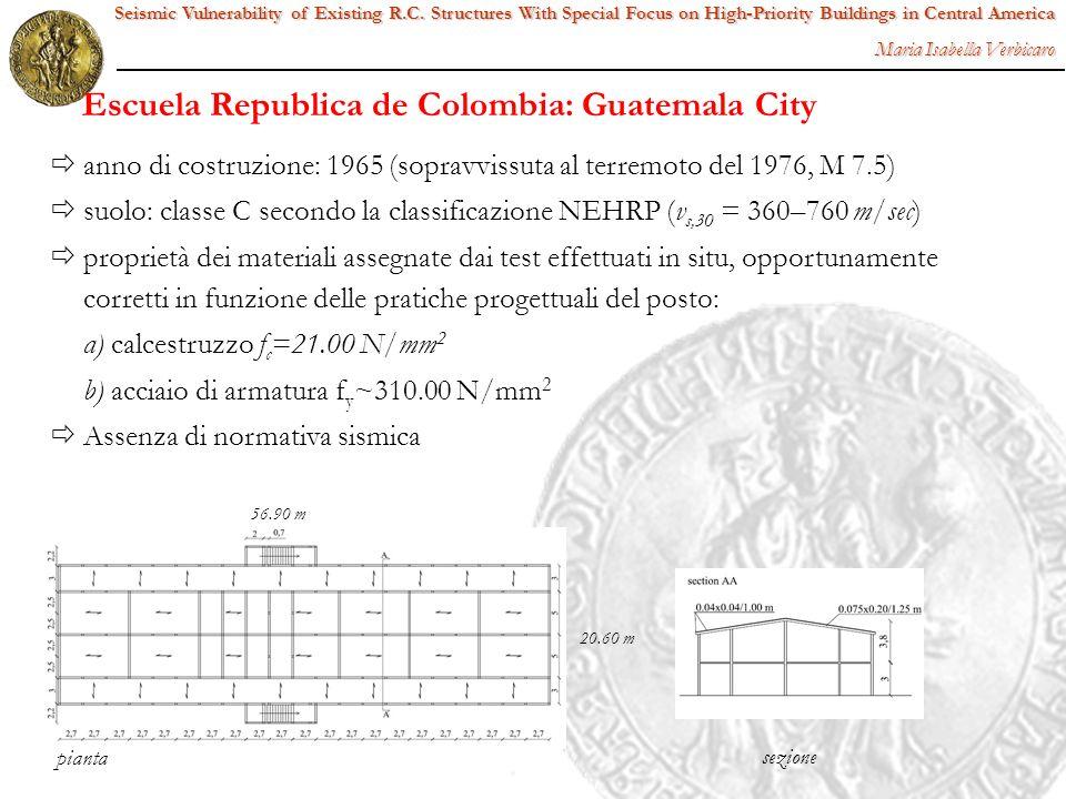 anno di costruzione: 1965 (sopravvissuta al terremoto del 1976, M 7.5) suolo: classe C secondo la classificazione NEHRP (v s,30 = 360–760 m/sec) propr