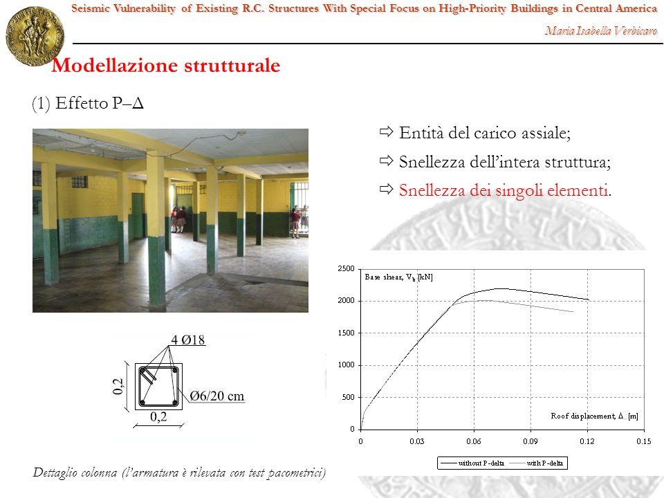 (1) Effetto P–Δ Dettaglio colonna (larmatura è rilevata con test pacometrici) Entità del carico assiale; Snellezza dellintera struttura; Snellezza dei