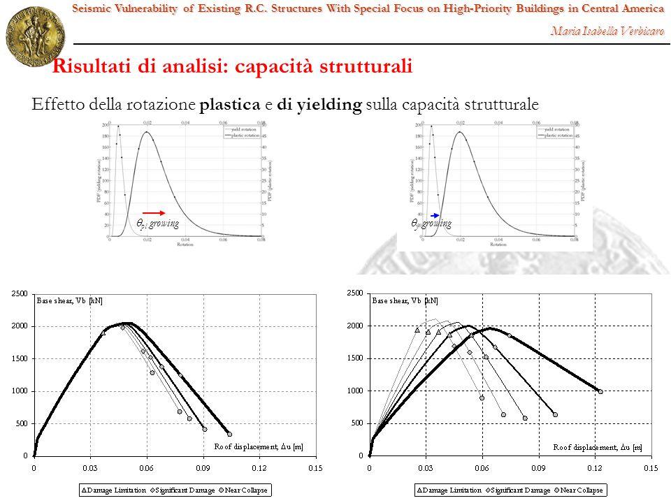 Effetto della rotazione plastica e di yielding sulla capacità strutturale pl growing y growing Seismic Vulnerability of Existing R.C. Structures With