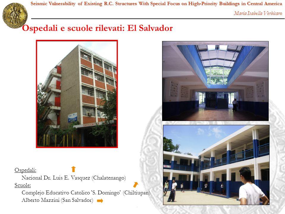 Ospedali: Nacional Dr. Luis E. Vasquez (Chalatenango) Scuole: Complejo Educativo Catolico 'S. Domingo' (Chiltiupan) Alberto Mazzini (San Salvador) Sei