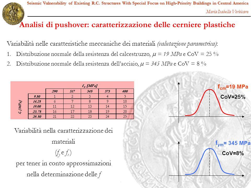 Variabilità nelle caratteristiche meccaniche dei materiali (valutazione parametrica): 1. 1.Distribuzione normale della resistenza del calcestruzzo, =