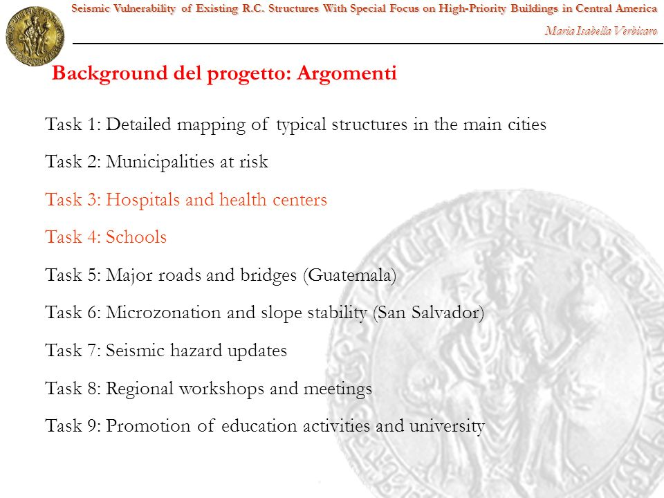 Sviluppo di questionari basati su: Federal Emergency Management Agency (2003).