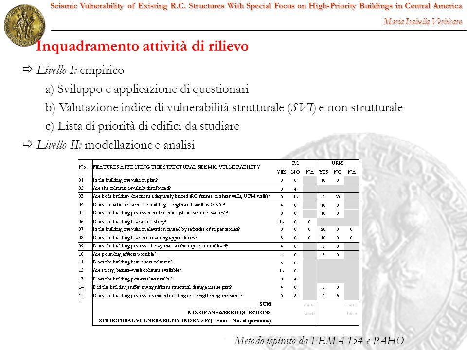 Livello I: empirico a) Sviluppo e applicazione di questionari b) Valutazione indice di vulnerabilità strutturale (SVI) e non strutturale c) Lista di p
