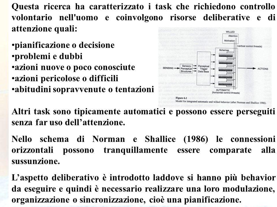 11 MOTIVAZIONE ATTENZIONE CONTROLLO COSCIENTE CONTROLLO SUB-CONSCIO SISTEMA PERCETTIVO SISTEMA MOTORIO MODULAZIONE ORGANIZZAZIONE SINCRONIZZAZIONE