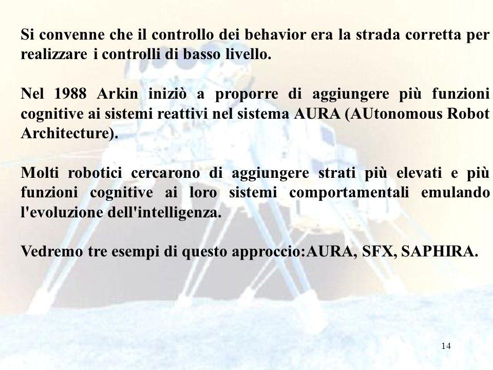 15 Inizialmente l ibrido fu visto come un artificio di ricerca, senza alcun interesse per le implementazioni robotiche.