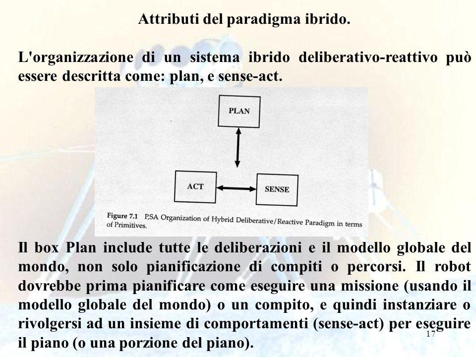 18 I comportamenti vengono eseguiti fin quando il piano non è completato.