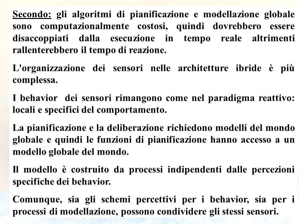 21 Inoltre i processi di modellazione possono condividere i percetti creati dagli schemi percettivi dei behavior oppure possono avere sensori che sono destinati a fornire osservazioni per modellare il mondo ma non sono usati per nessun behavior attivo (percetti virtuali).