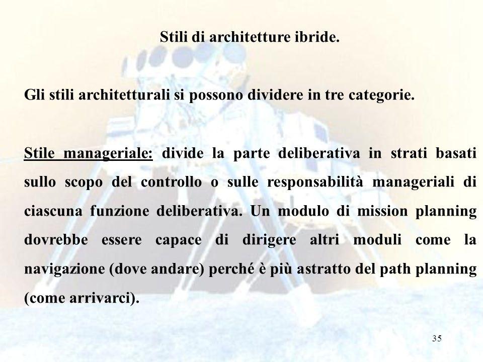 36 Stili di architetture ibride.