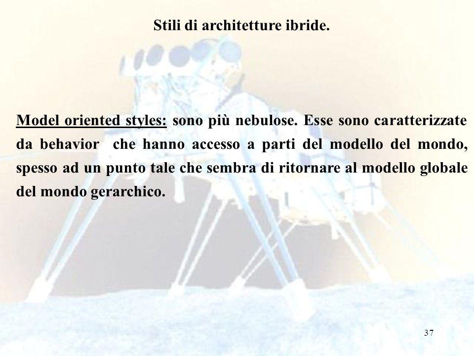 38 Architetture manageriali.