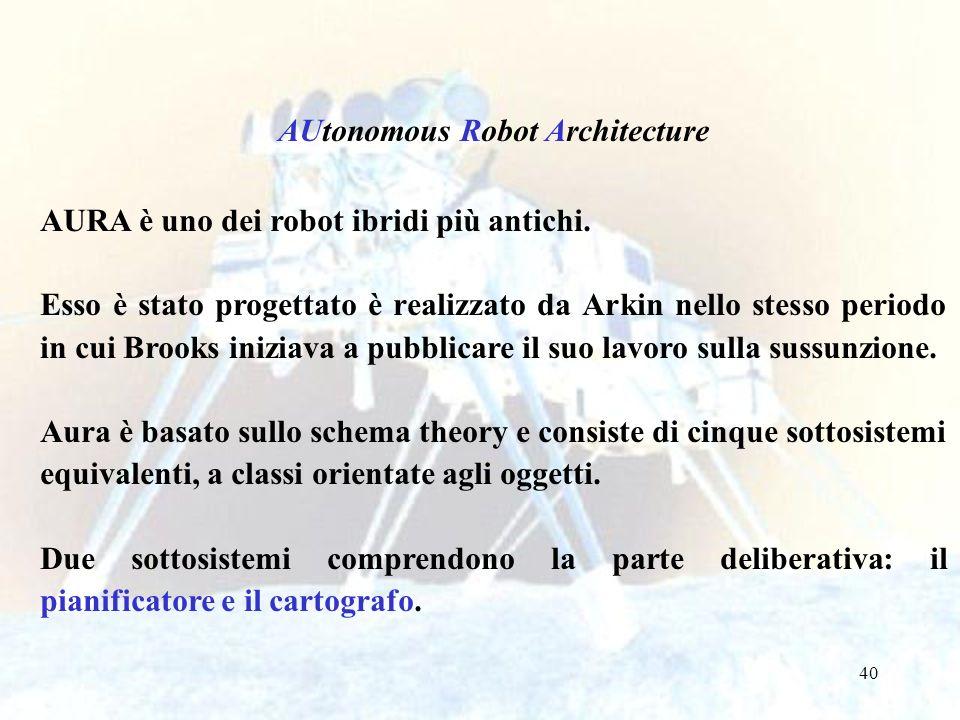 41 AUtonomous Robot Architecture Il pianificatore è responsabile della pianificazione della missione e del task.