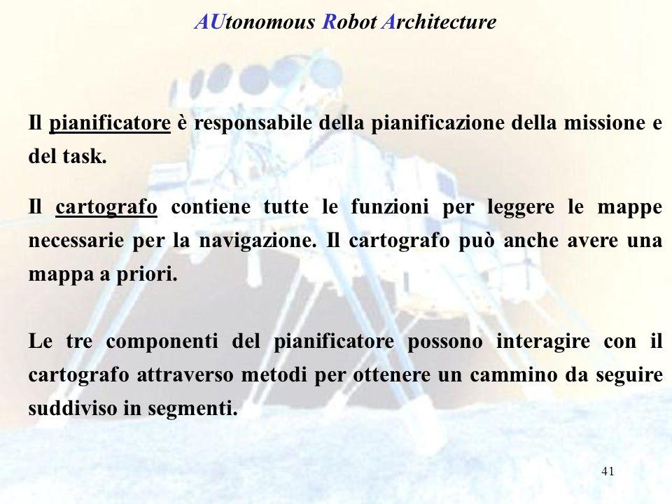 41 AUtonomous Robot Architecture Il pianificatore è responsabile della pianificazione della missione e del task. Il cartografo contiene tutte le funzi