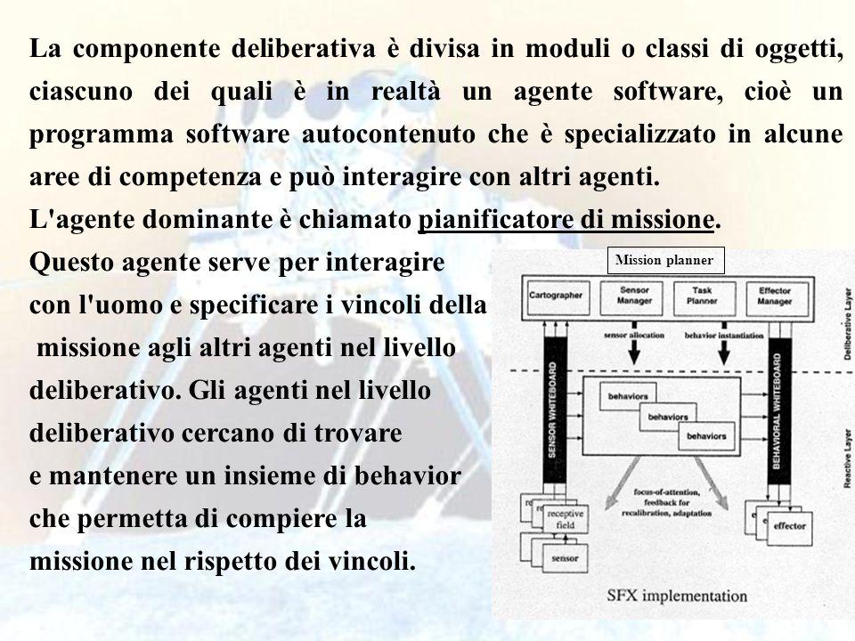 59 Gli agenti software in ogni livello deliberativo sono equivalenti, così come lo sono i behavior, e operano indipendentemente l uno dall altro.