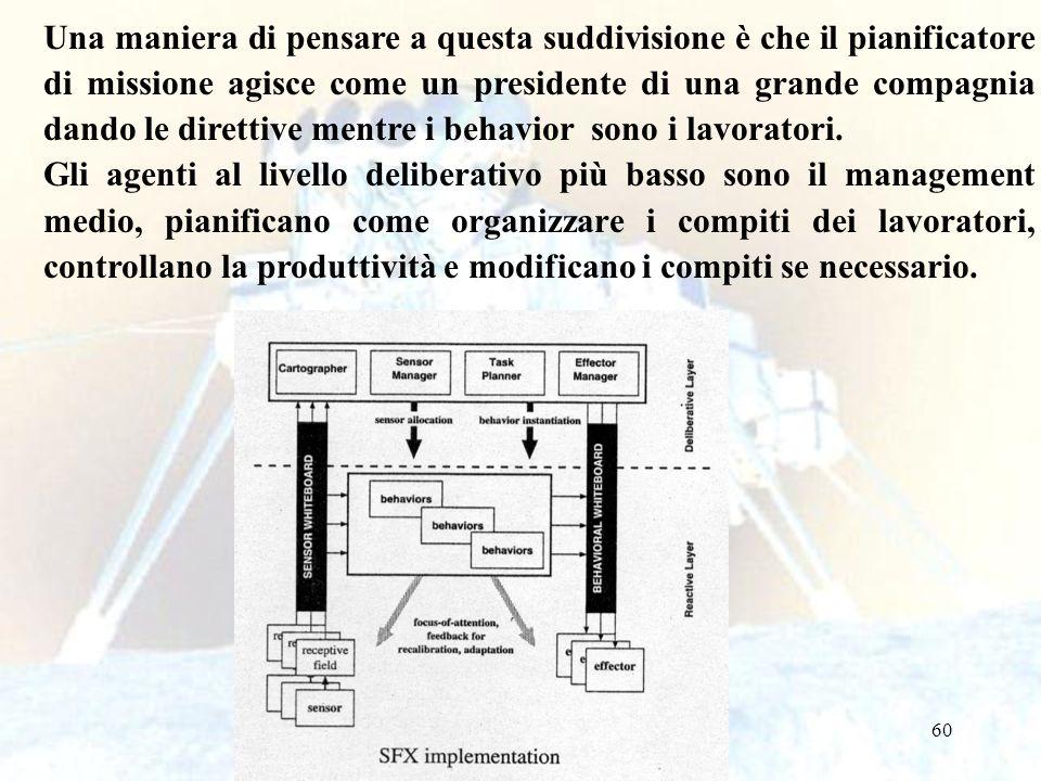 61 A livello deliberativo il Task Manager, il Sensor e lEffector funzionano come risorse manageriali.