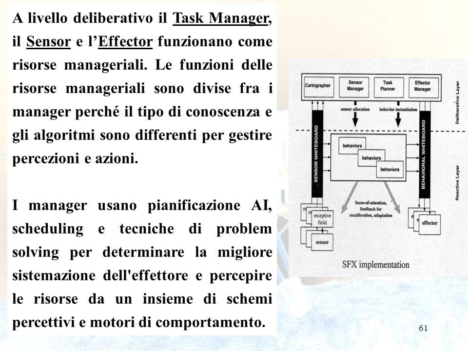 62 Ai manager non è permesso di rilassare alcun vincolo specificato dal pianificatore di missione.