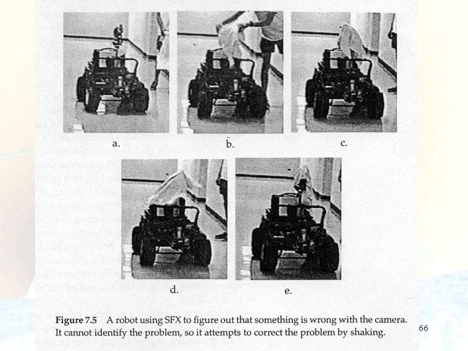 67 Il cartografo è responsabile della produzione di mappe e della pianificazione del percorso, mentre gli agenti della performance cercano di osservare il progresso del robot verso il suo goal quando il robot non ci riesce.