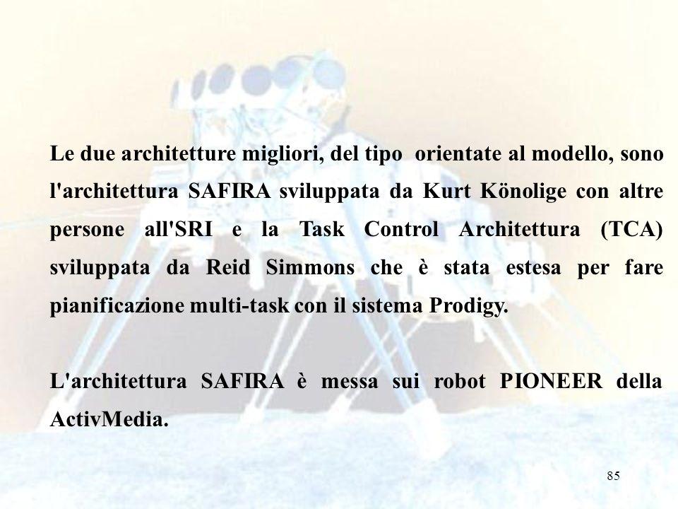 86 SAPHIRA L architettura di Safira mostrata in figura è stata usata al SRI su una varietà di robot inclusi i diretti discendenti di Shakey: Flakey e Erratic.