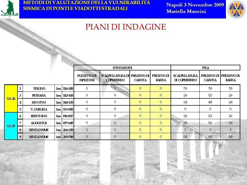 METODI DI VALUTAZIONE DELLA VULNERABILITÀ SISMICA DI PONTI E VIADOTTI STRADALI Napoli 3 Novembre 2009 Mariella Mancini PIANI DI INDAGINE