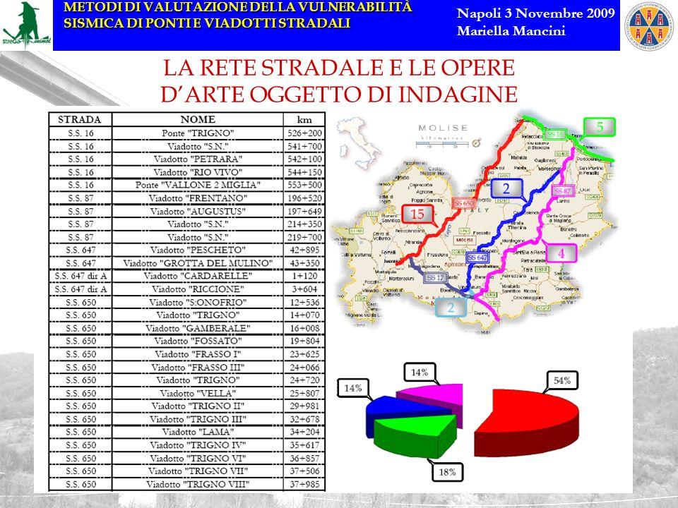 METODI DI VALUTAZIONE DELLA VULNERABILITÀ SISMICA DI PONTI E VIADOTTI STRADALI Napoli 3 Novembre 2009 Mariella Mancini Viadotto Petrara S.S 16 km 542+100 Viadotto Trigno S.S 16 km 526+200 Viadotto Gamberale S.S 650 km 16+800 Viadotto Trigno S.S 650 km 24+720