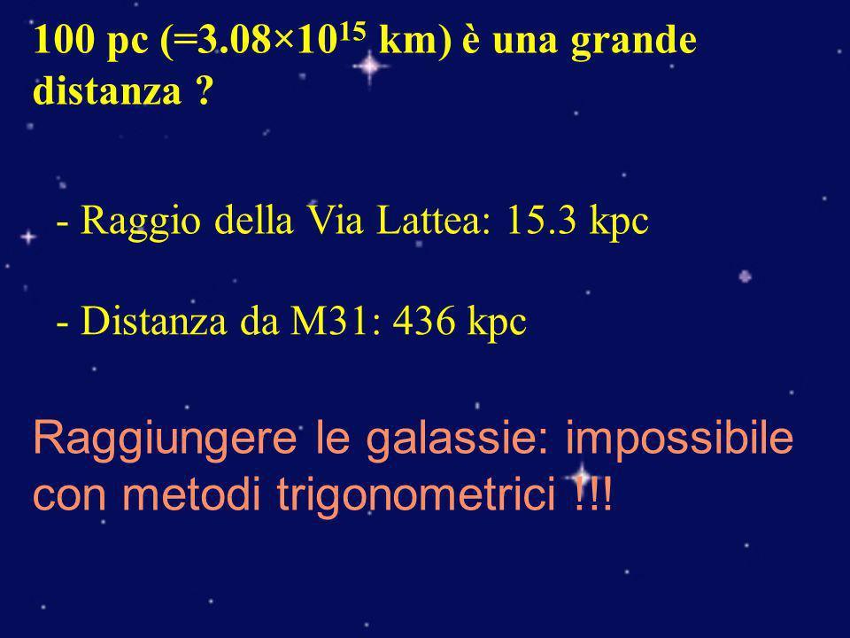 100 pc (=3.08×10 15 km) è una grande distanza ? - Raggio della Via Lattea: 15.3 kpc - Distanza da M31: 436 kpc Raggiungere le galassie: impossibile co