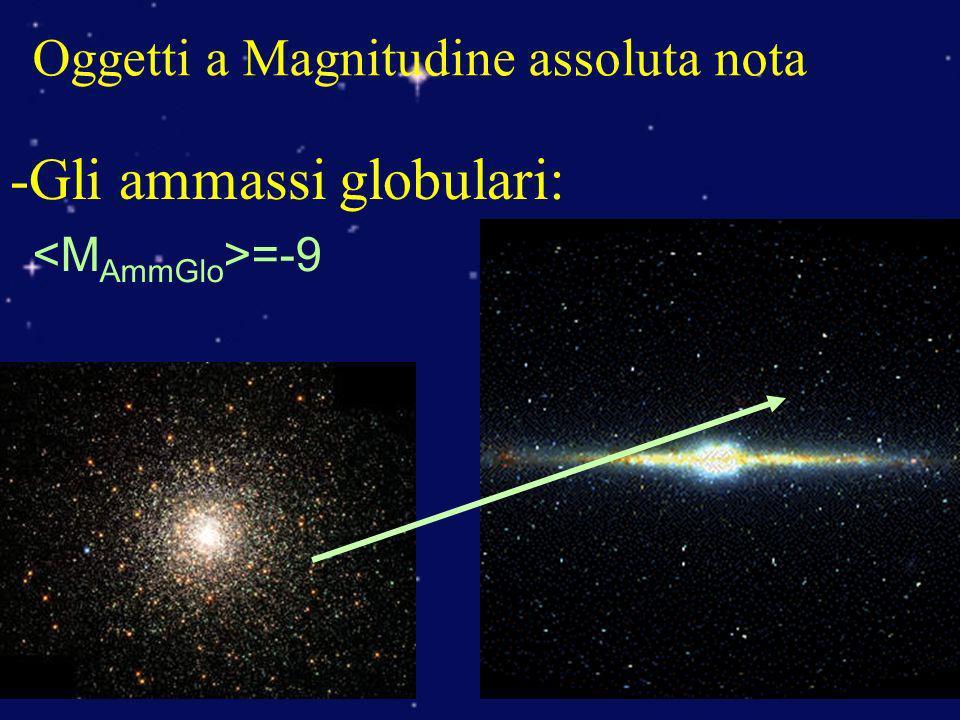 -Gli ammassi globulari: Oggetti a Magnitudine assoluta nota =-9