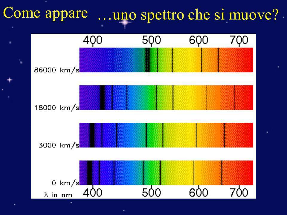 Come appare …uno spettro che si muove?