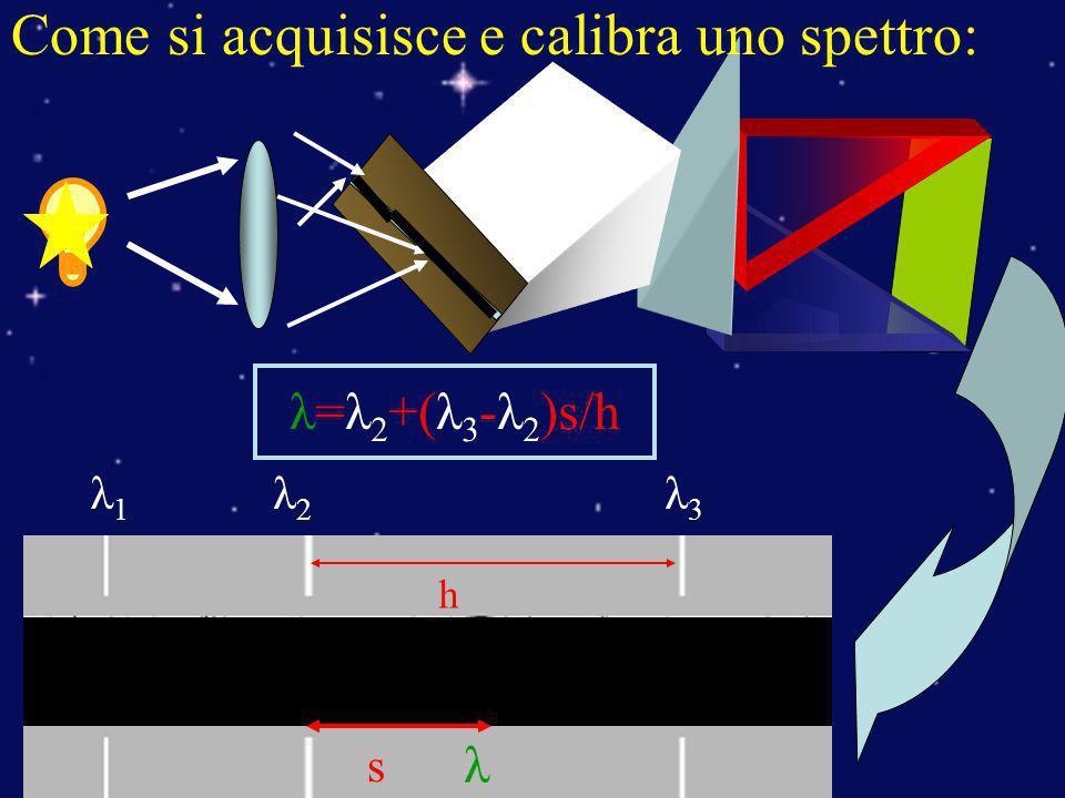 Come si acquisisce e calibra uno spettro: λ1λ1 λ2λ2 λ3λ3 λ h s λ=λ 2 +(λ 3 -λ 2 )s/h