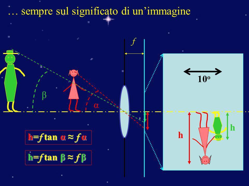 Hubble (1926)…trovò che: v = H×d Si misura in (Km/s)/Mpc 1/H tempo di Hubble