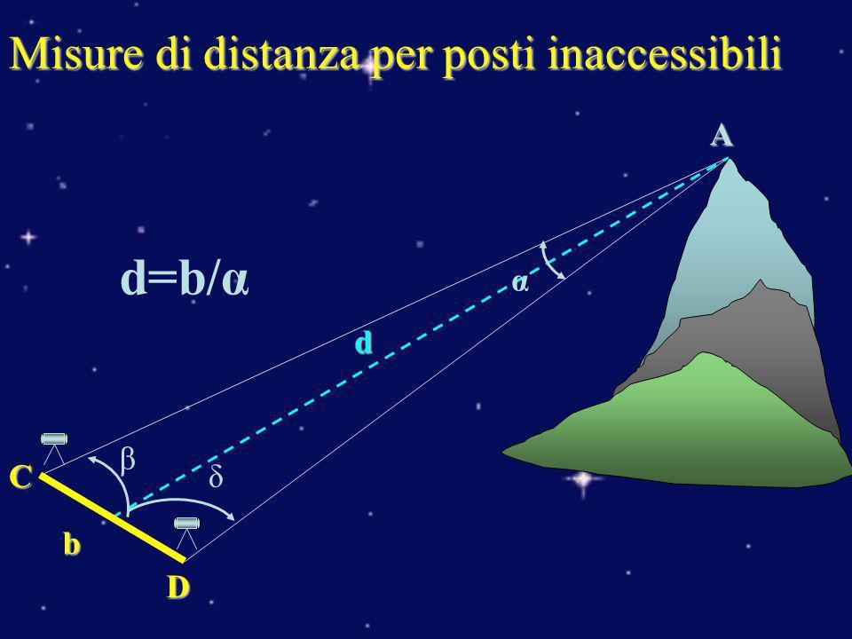 DCb α α d ed ora … misuriamo in cielo d=b/α d=b×206265/α α