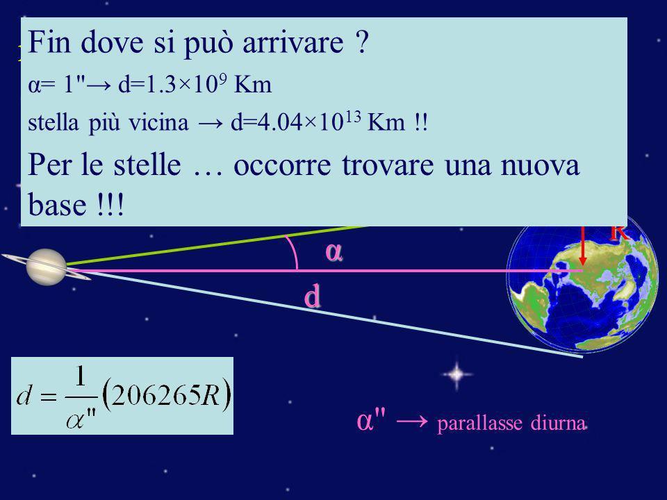 b 2α2α α La base più grande ….b=raggio orb. terr.=1.49×10 8 km=1 A.U.