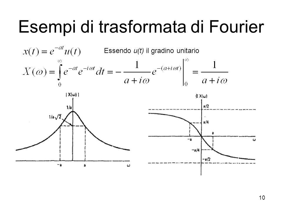 10 Esempi di trasformata di Fourier Essendo u(t) il gradino unitario