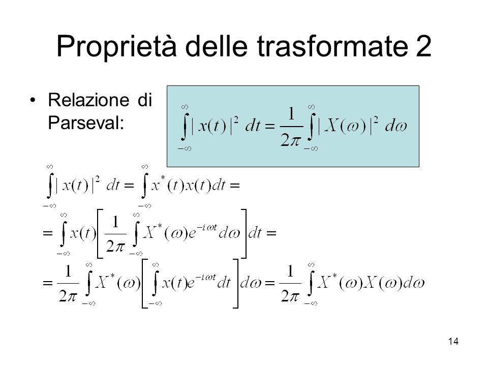 14 Proprietà delle trasformate 2 Relazione di Parseval:
