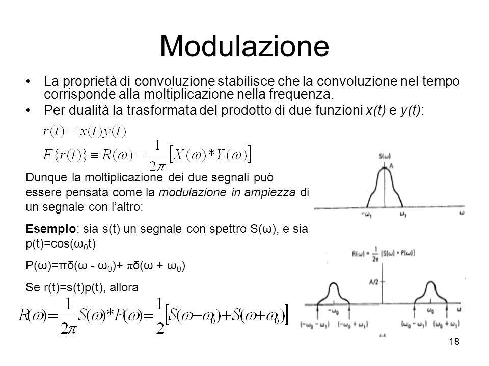 18 Modulazione La proprietà di convoluzione stabilisce che la convoluzione nel tempo corrisponde alla moltiplicazione nella frequenza.