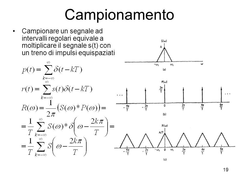 19 Campionamento Campionare un segnale ad intervalli regolari equivale a moltiplicare il segnale s(t) con un treno di impulsi equispaziati