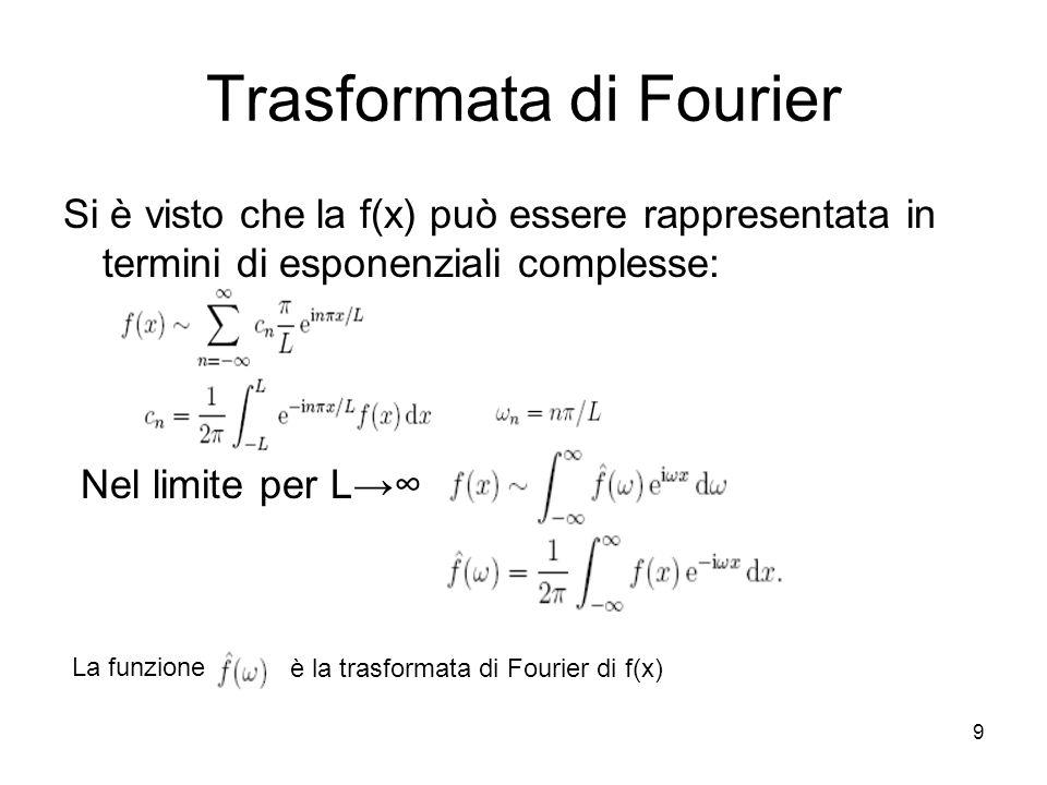 9 Trasformata di Fourier Si è visto che la f(x) può essere rappresentata in termini di esponenziali complesse: Nel limite per L La funzione è la trasformata di Fourier di f(x)