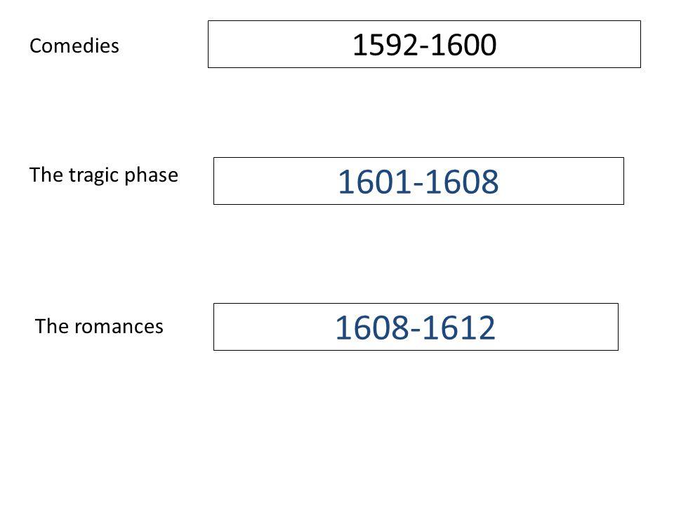1592-1600 1601-1608 1608-1612 Comedies The tragic phase The romances