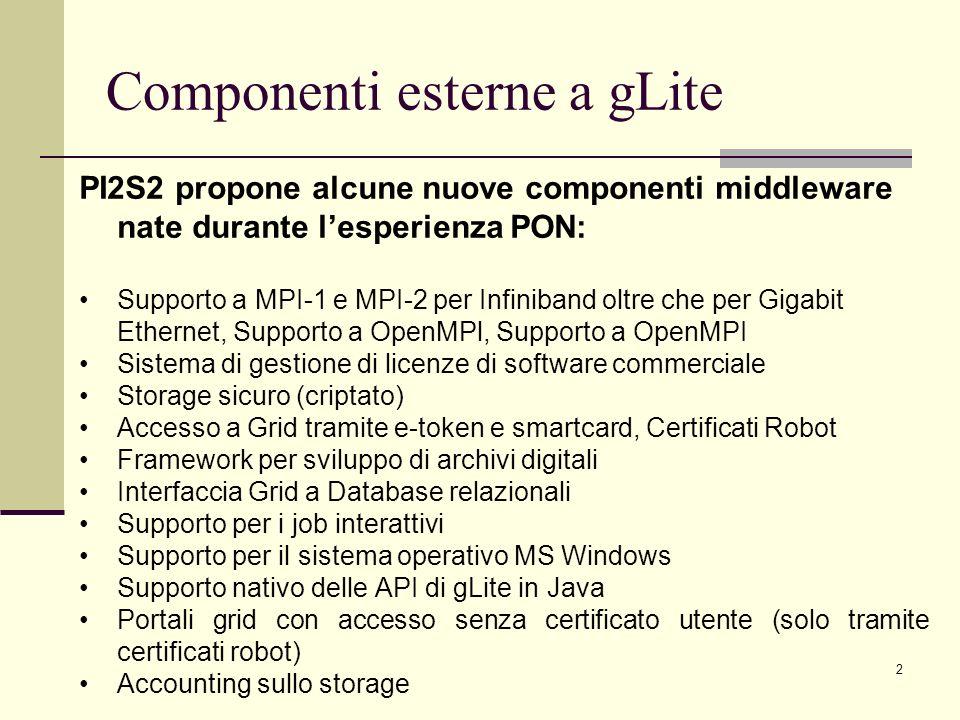 2 Componenti esterne a gLite PI2S2 propone alcune nuove componenti middleware nate durante lesperienza PON: Supporto a MPI-1 e MPI-2 per Infiniband oltre che per Gigabit Ethernet, Supporto a OpenMPl, Supporto a OpenMPI Sistema di gestione di licenze di software commerciale Storage sicuro (criptato) Accesso a Grid tramite e-token e smartcard, Certificati Robot Framework per sviluppo di archivi digitali Interfaccia Grid a Database relazionali Supporto per i job interattivi Supporto per il sistema operativo MS Windows Supporto nativo delle API di gLite in Java Portali grid con accesso senza certificato utente (solo tramite certificati robot) Accounting sullo storage
