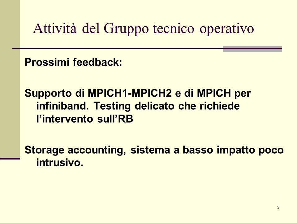 9 Prossimi feedback: Supporto di MPICH1-MPICH2 e di MPICH per infiniband. Testing delicato che richiede lintervento sullRB Storage accounting, sistema