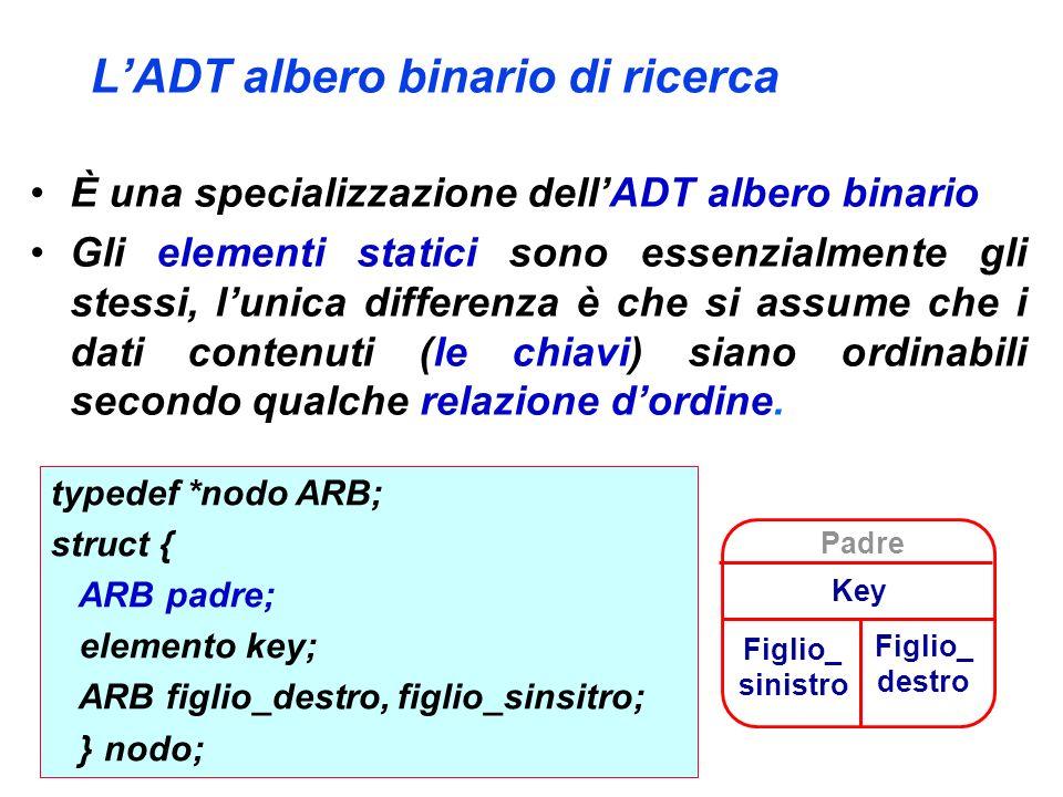 LADT albero binario di ricerca È una specializzazione dellADT albero binario Gli elementi statici sono essenzialmente gli stessi, lunica differenza è che si assume che i dati contenuti (le chiavi) siano ordinabili secondo qualche relazione dordine.